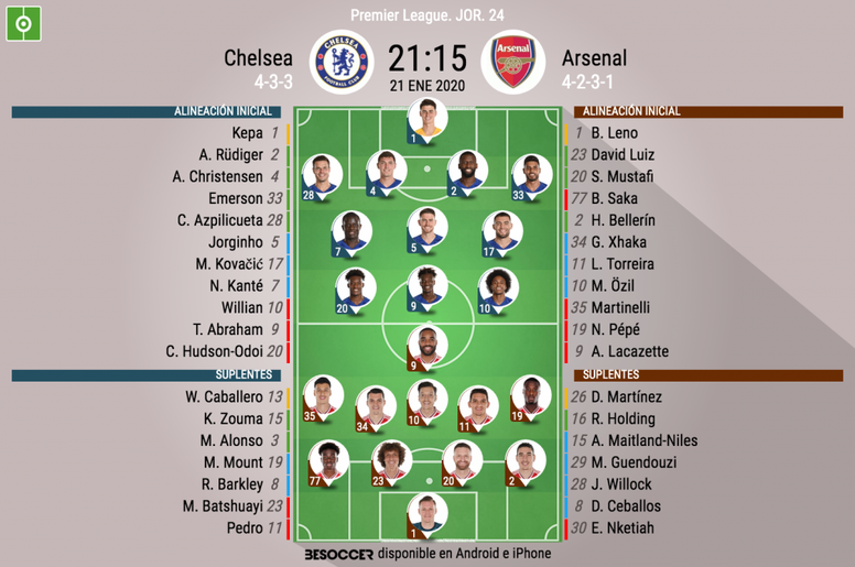 Onces oficiales del Chelsea-Arsenal, partido correspondiente a la Jornada 24 de la Premier. BeSoccer