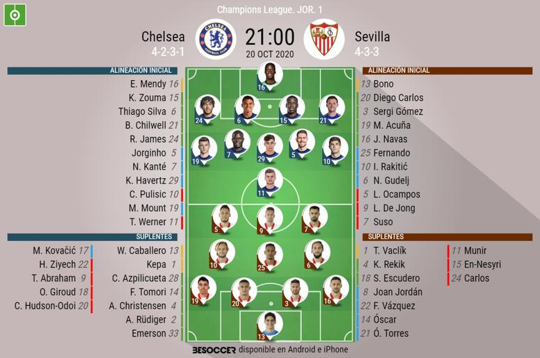 Onces oficiales del Chelsea-Sevilla, partido de la primera jornada de la Champions. BeSoccer