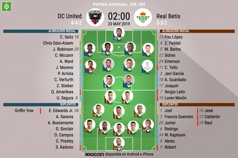 Onces oficiales del DC United-Real Betis. BeSoccer