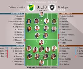 Onces oficiales del Defensa y Justicia-Botafogo. BeSoccer