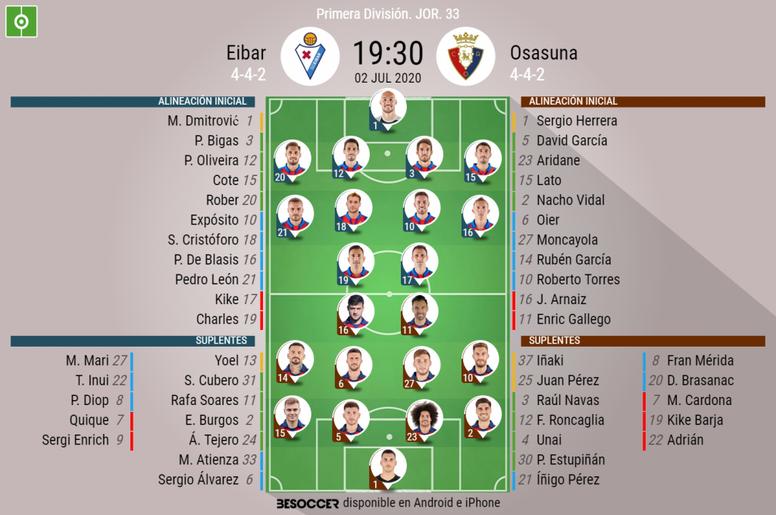 Alineaciones oficiales del Eibar-Osasuna. BeSoccer