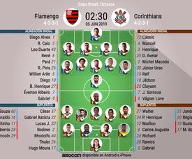 Onces oficiales del Flamengo-Corinthians, partido de vuelta de octavos de la Copa Brasil. BeSoccer