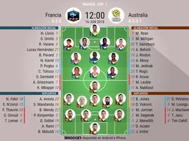 Alineaciones oficiales del Francia-Australia. BeSoccer