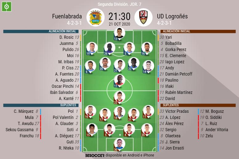 Onces oficiales del Fuenlabrada-UD Logroñés, partido de la Jornada 7 de Segunda 2020-21. BeSoccer