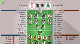 Onces oficiales del Huracán-Atlético Nacional, partido de la CONMEBOL Sudamericana 2020. BeSoccer