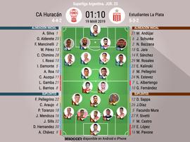 Onces oficiales del Huracán-Estudiantes, partido de la Jornada 23 de la Superliga. BeSoccer