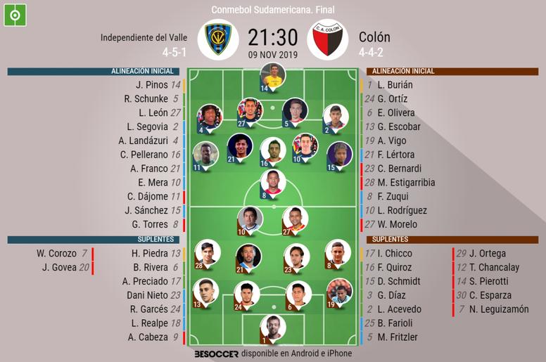 Sigue el directo del Colón-Independiente del Valle. BeSoccer