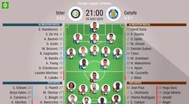 Onces oficiales del Inter-Getafe, choque de octavos de final de la Europa League 2019-20. BeSoccer