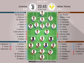 Onces oficiales del Juventus-Hellas Verona de la Serie A 20-21. BeSoccer