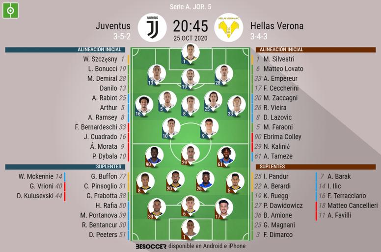 Le formazioni ufficiali di Juventus-Hellas Verona. BeSoccer