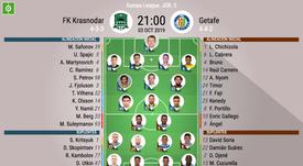Onces oficiales del Krasnodar-Getafe, partido de la Jornada 2 de la Europa League 2019-20. BeSoccer