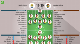 Sigue el directo del Las Palmas-Ponferradina. BeSoccer