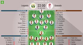 Onces oficiales del Leganés-Granada, partido de la Jornada 31 de Primera División 2019-20. BeSoccer