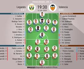 Sigue el directo del Leganés-Valencia. BeSoccer
