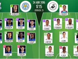 Onces oficiales del Leicester-Swansea correspondiente a la jornada 35 de Premier League.