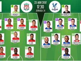 Onces oficiales del Liverpool-Crystal Palace, de la jornada 34 de la Premier League 16-17. BeSoccer