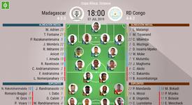 Onces confirmados del Madagascar-Congo. BeSoccer