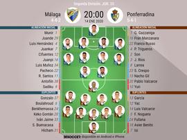 Sigue el directo del Málaga-Ponferradina. BeSoccer