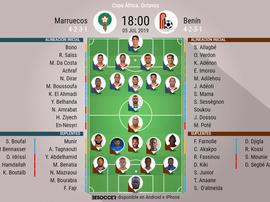 Onces confirmados del Marruecos-Benín de octavos de final de la Copa África 2019. BeSoccer