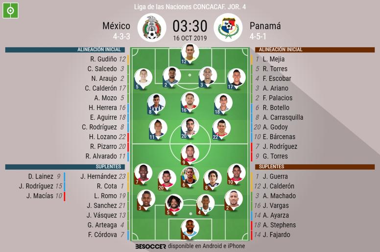 Onces oficiales del México-Panamá, partido de la Jornada 4 de la Liga de Naciones CONCACAF. BeSoccer