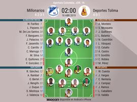 Onces oficiales del Millonarios-Deportes Tolima. BeSoccer