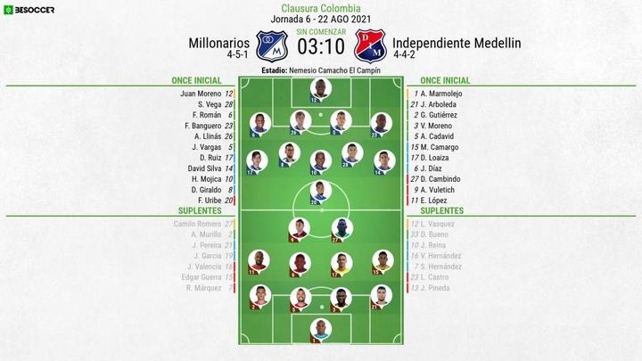 Sigue el directo del Millonarios-Independiente Medellín. EFE