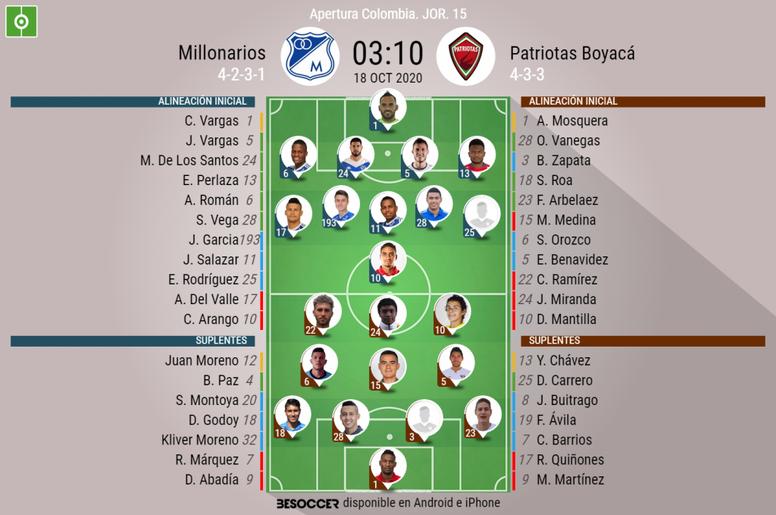 Onces oficiales del Millonarios-Patriotas, partido de la Jornada 15 del Apertura de Colombia. BS