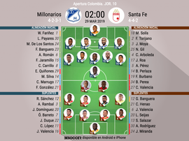Onces oficiales del Millonarios-Santa Fe, partido de la Jornada 10 del Apertura de Colombia. BS