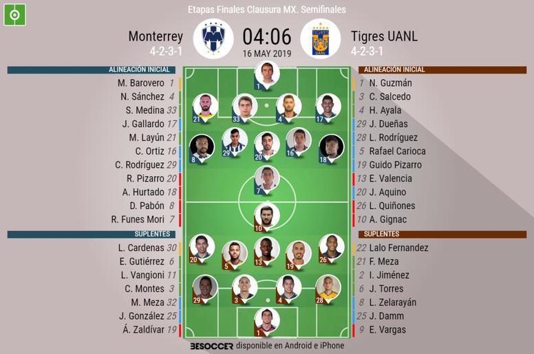 Onces oficiales del Monterrey-Tigres, ida de semifinales del Clausura 2019. BeSoccer