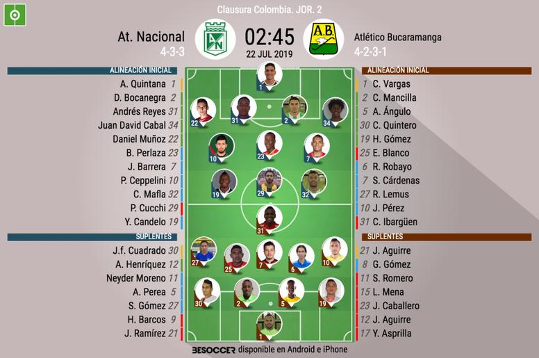 Onces oficiales del Nacional-Bucaramanga, partido de la Jornada 2 en Colombia. BeSoccer