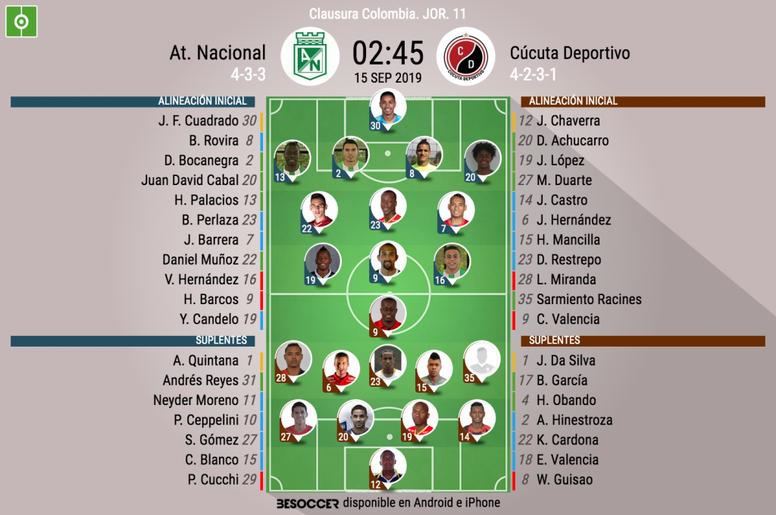 Onces oficiales del Nacional-Cúcuta, partido de la Jornada 11 del Clausura de Colombia. BS