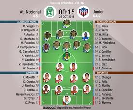 Onces oficiales del Nacional-Junior, partido de la Jornada 16 del Clausura de Colombia. BeSoccer