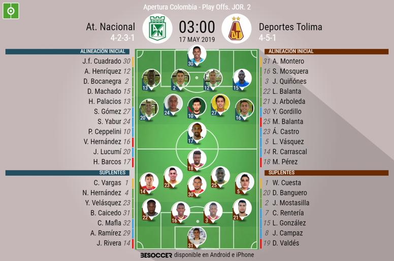 Onces oficiales del Nacional-Tolima, partido del cuadrangular del Apertura 2019. BS