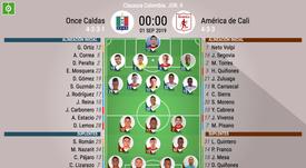 Onces oficiales del Once Caldas-América, partido de la Jornada 9 del Clausura de Colombia 2019. BS