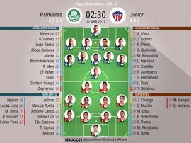 Onces oficiales del Palmeiras-Junior. BeSoccer