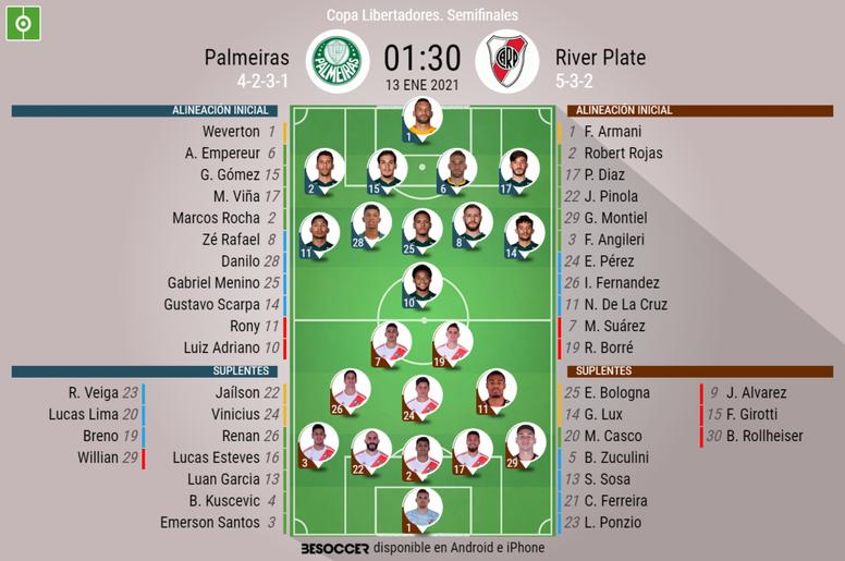 Onces oficiales del Palmeiras-River Plate, vuelta de semifinales de la Copa Libertadores 2020. BS