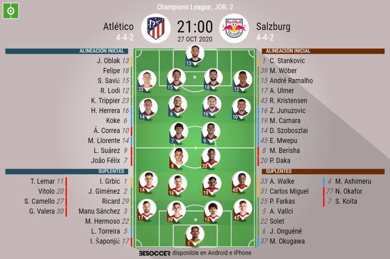 Onces oficiales del Atlético-Salzburgo. BeSoccer