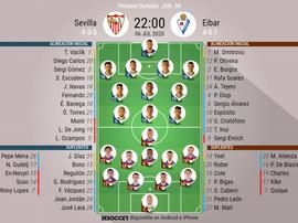 Sigue el directo del Sevilla-Eibar. BeSoccer