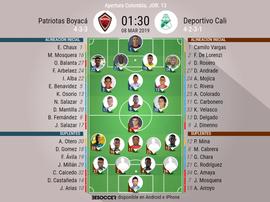 Onces oficiales del Patriotas Boyacá-Deportivo Cali. BeSoccer