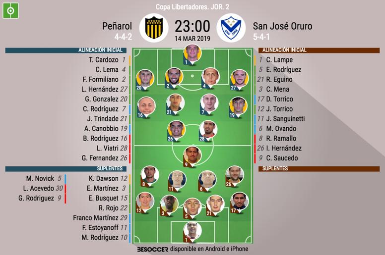 Peñarol, a por todas. EFE