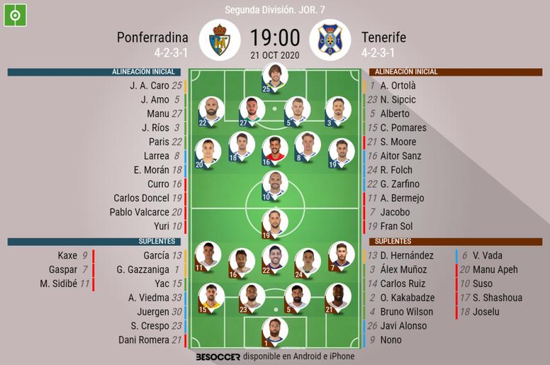 Onces oficiales del Ponferradina-Tenerife. BeSoccer