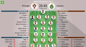 Sigue el directo del Portugal-Lituania. BeSoccer
