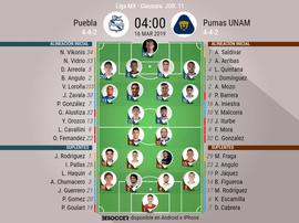 Onces oficiales del Puebla-Pumas. BeSoccer