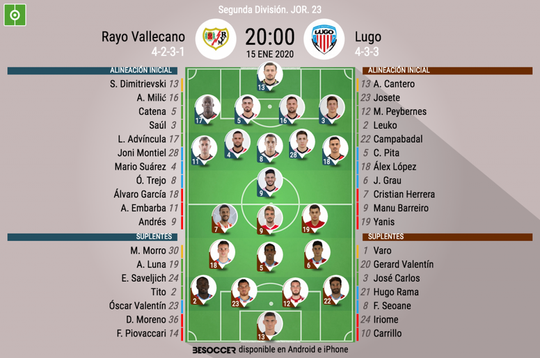 Onces oficiales del Rayo-Lugo, partido de la Jornada 23 de Segunda División 2019-20. BeSoccer