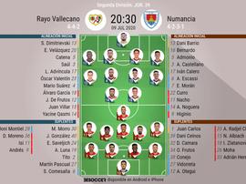Onces oficiales del Rayo Vallecano-Numancia. BeSoccer