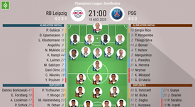 Onces oficiales del RB Leipzig-PSG. BeSoccer