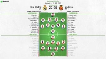 Así seguimos el directo del Real Madrid - Mallorca