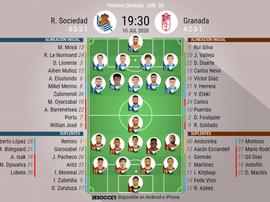 Sigue el directo del Real Sociedad-Granada. BeSoccer