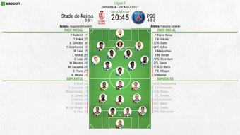 Así seguimos el directo del Stade de Reims - PSG