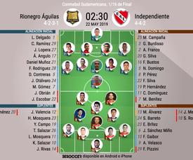 Onces oficiales del Rionegro-Independiente, partido de ida de dieciseisavos de la Sudamericana. BS